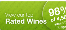 View our top rated wines